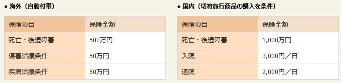イオンSuicaカード保険金額