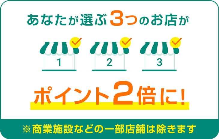 三井住友カード選んだ3店でいつでもポイント2倍