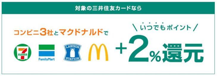 三井住友カード コンビニで還元率2%
