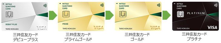 徐々にアップグレードする三井住友カード