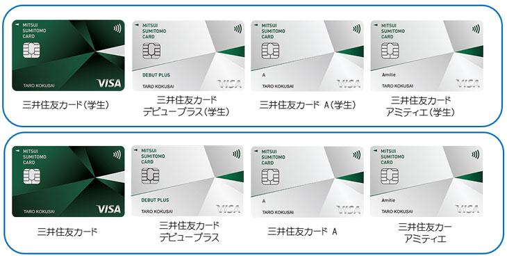三井住友カード 25才以下向けカード