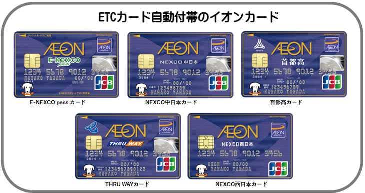 ETCカード自動付帯のWAON一体型のイオンカード