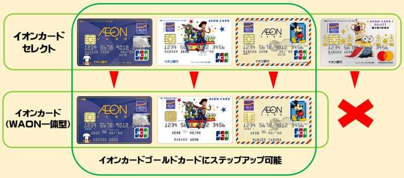 イオンカードセレクトとイオンカード(WAON一体型)の違い