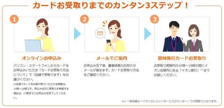 イオンカード即日発行・店頭受取
