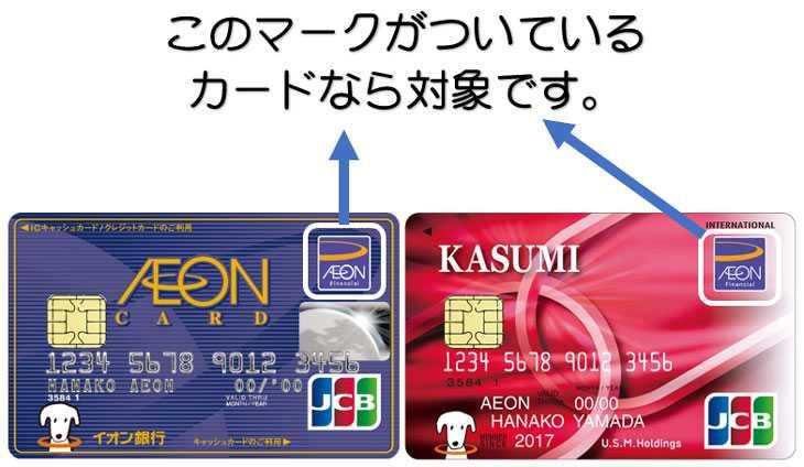 対象のイオンカード
